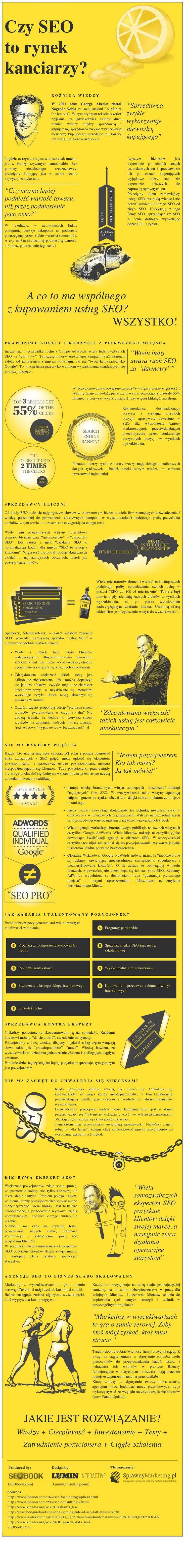Infografika: Czy polskie SEO to rynek kanciarzy