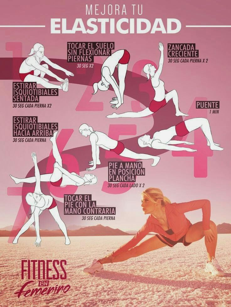 Elasticidad Elasticity Elasteco   Tutoriales   Pinterest   Fitness, Workout and Exercise