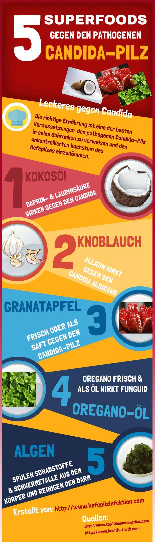 Superfoods gegen Candida-Pilz