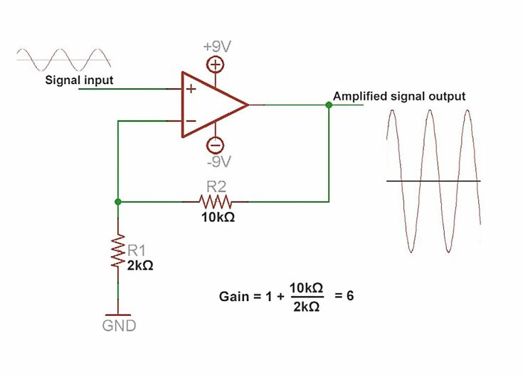 What is an op amp? Operational Amplifier tutorial & super spy microphone...
