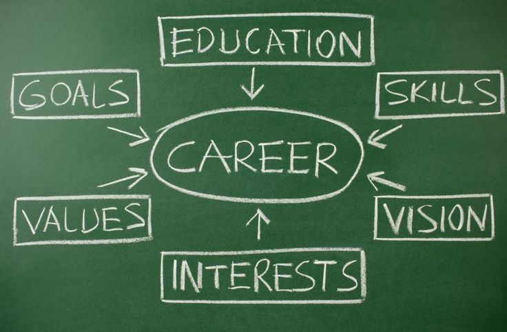 If you were asked what career lessons you've learnt and what advice you'd give to others, what would it be?