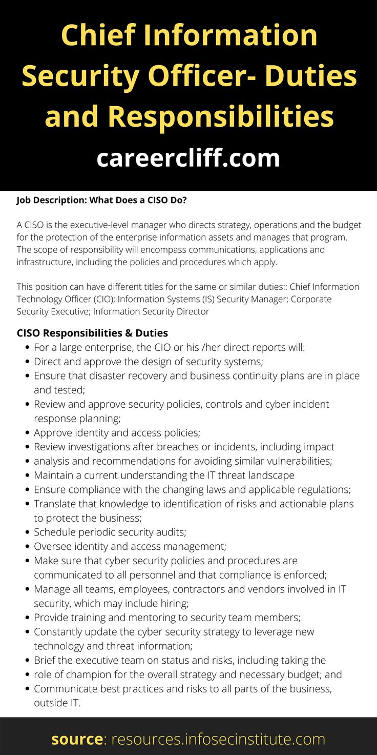 chief information security officer duties in 2020
