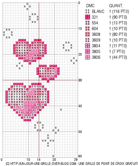 02/07/12 : Grille de point de croix gratuite - Pluie de coeur - un jour, une grille