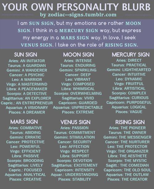 Sun sign dates