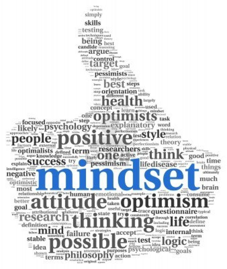 Mindset-Tips
