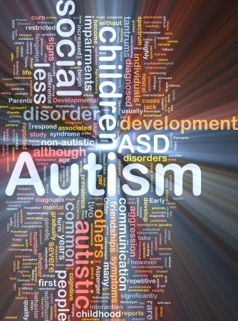 an analysis of the disability in children called autism 2015-12-18 intellectual disability (id) (formerly called mental  an intellectual disability for example, children  in children with intellectual disabilities.
