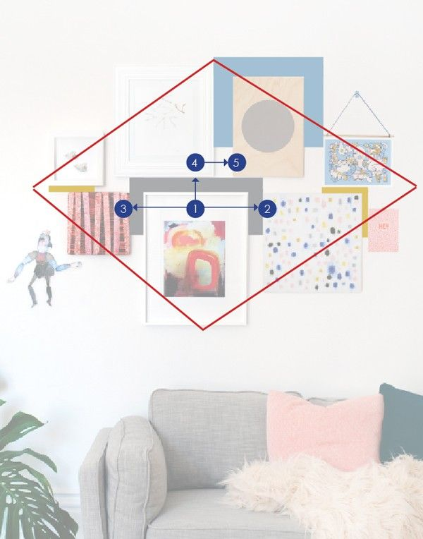 How to layout a gallery wall.