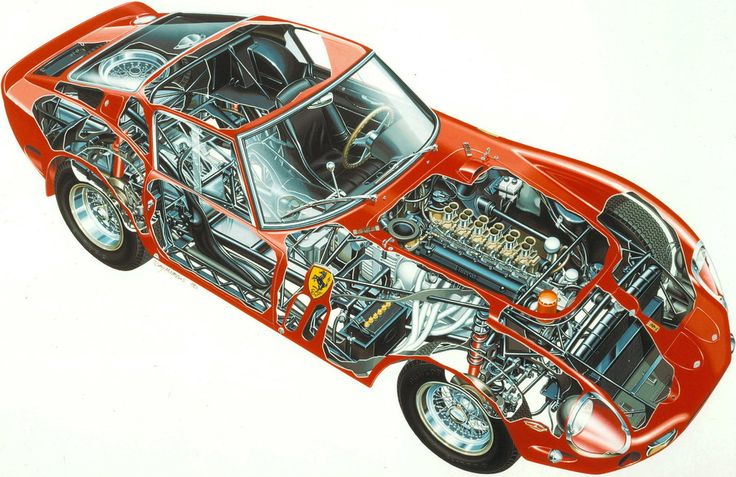 Ferrari 250 GTO cutaway... a look under the bonnet!