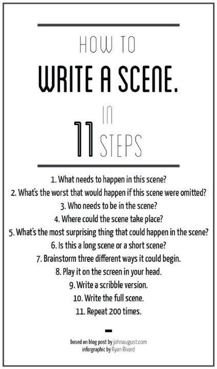 Screenplay writing advice