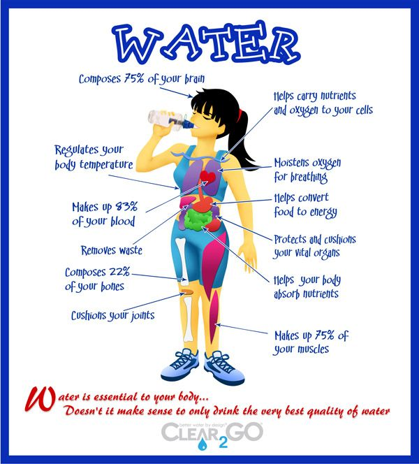 Advantages Of Drinking Clean Water