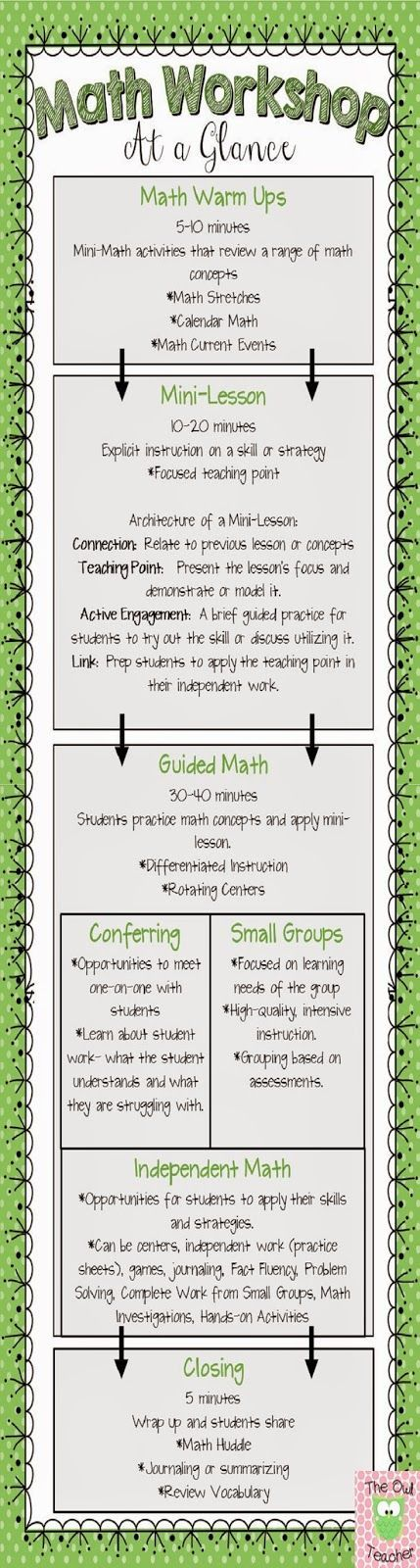 Math Workshop- this teacher explains exactly how she conducts her guided math lessons in her third grade classroom.  (extremely informative post that includes a FREEBIE!)