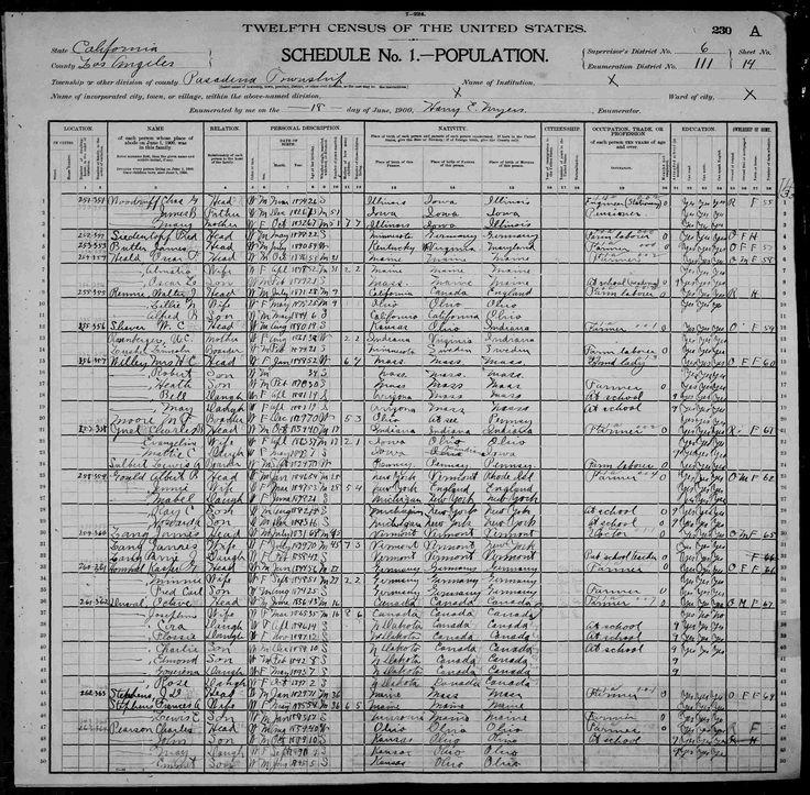Josephine Duval - 1900 Recensement fédéral des Etats-Unis - MyHeritage