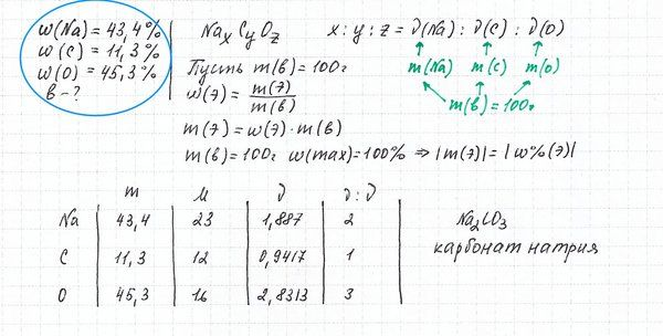 Шпаргалки по химии решения задач решить задачу великий математик
