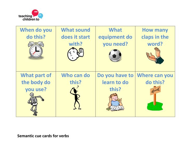 Vocabulary cue cards for verbs