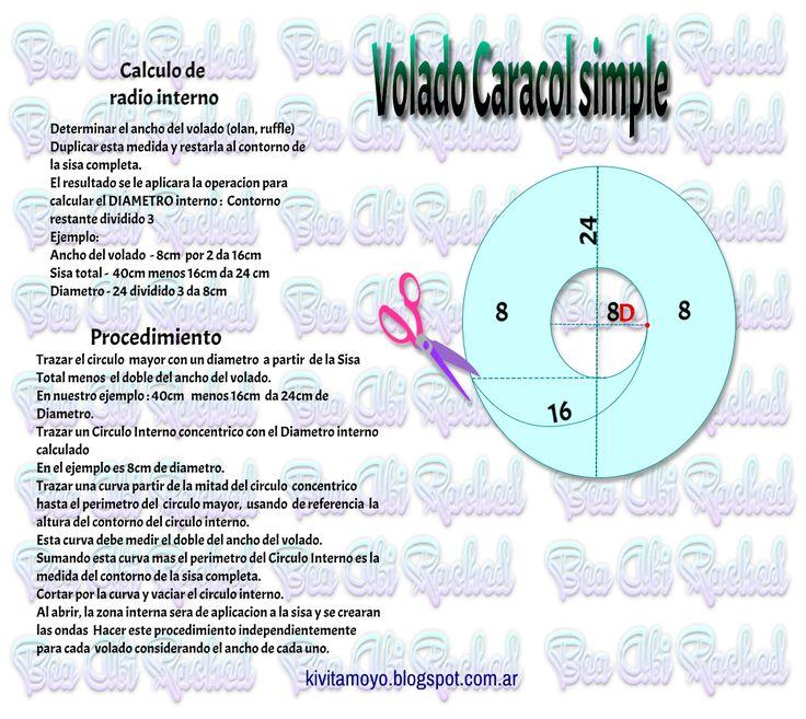 KiVita MoYo: TRAZADO DE VOLADO  CARACOL SIMPLE