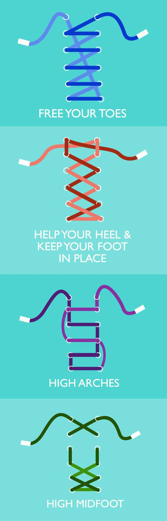 """how to lace up running shoes comfort""""></figure></p> </body></html>"""