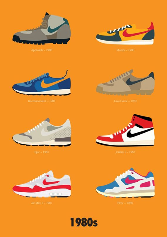Best NIKE sneakers by decade- 1980s