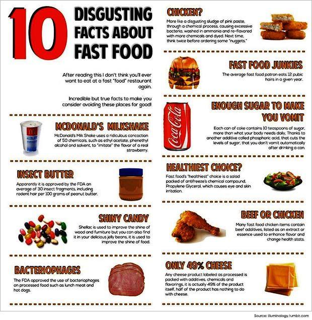 Disadvantages-of--junk-food-facts
