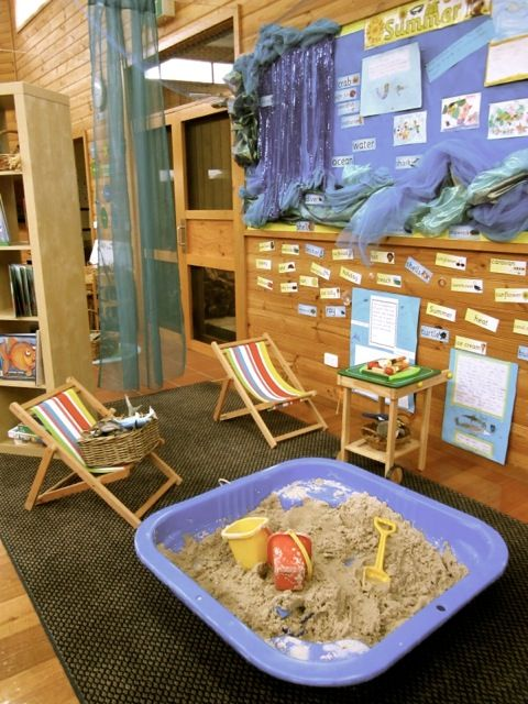 Love this beach theme for the classroom.  Might want to move the dramatic play outdoors & keep the sand on the playground