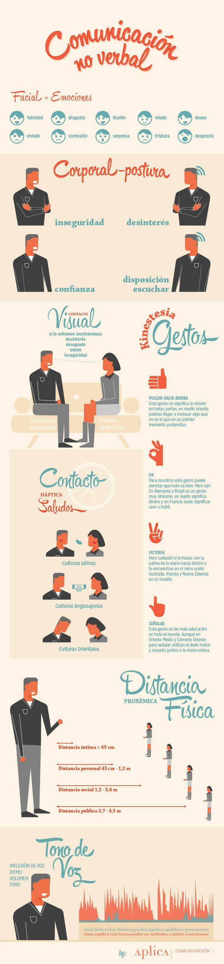 Como especialistas en comunicación, no podemos dejar de lado la comunicación no verbal. Interpreta cada gesto en esta infografía...