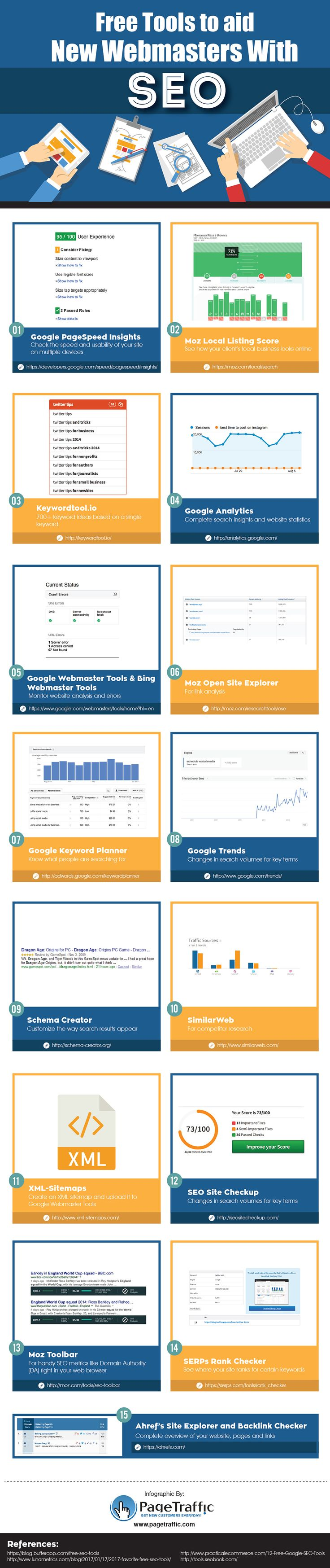 Great content amounts to nothing if your article doesn't rank on search engines! Here are 15 Free Tools to Help Track and Improve SEO Performance [Infographic] to guarantee you an audience for your words