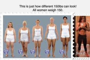 What does a 150 pound woman look like?