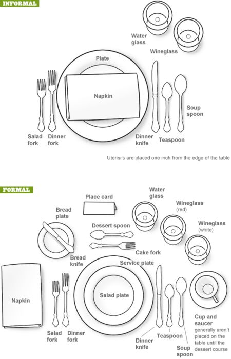 Useful for seated dinner. So many people don't get this right!