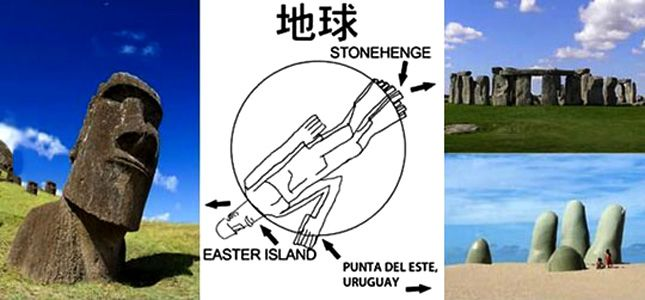 Image result for easter island stonehenge meme