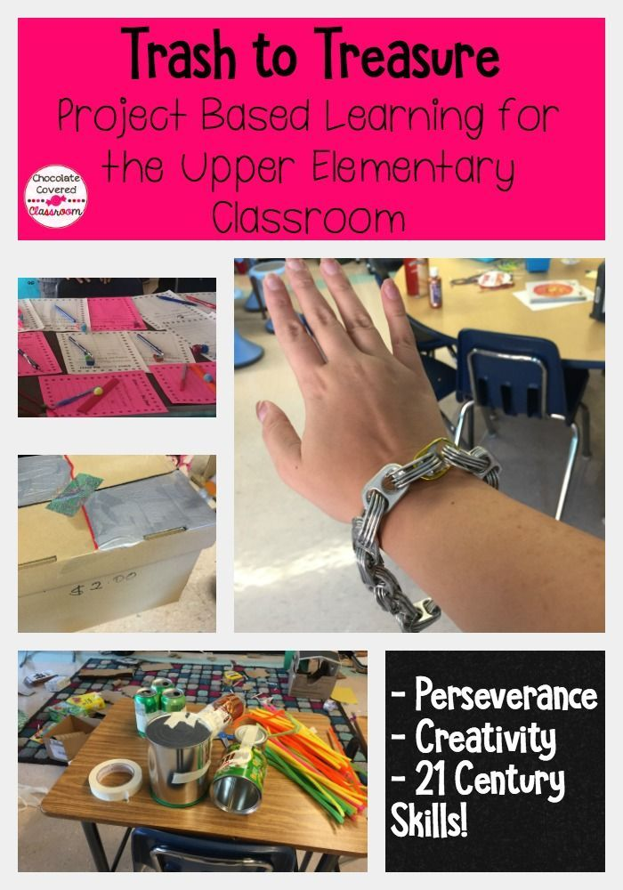 Project Based Learning in the Upper Elementary Classroom! Trash to Treasure for the Waste in our World Science Unit. Perfect for the End of the Year, or Earth Day!