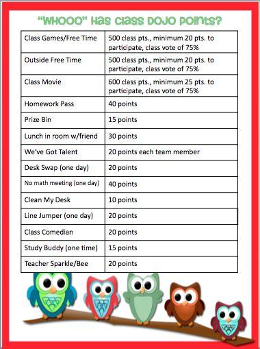 Fourth Grade Flipper: Tried It Tuesday (Class Dojo)!! Class Dojo incentives...trade in points