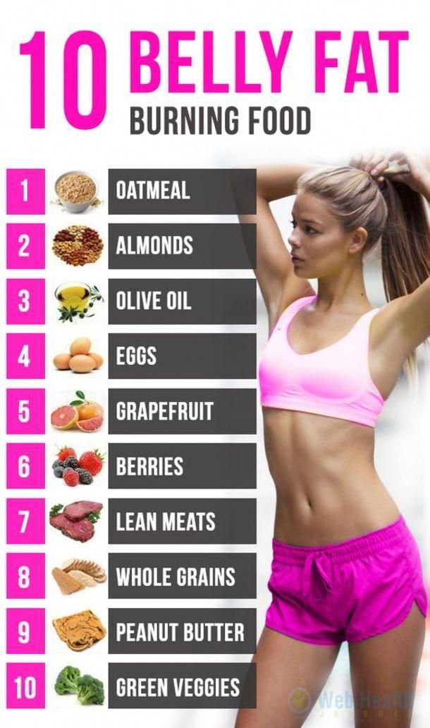 Here Is The Ultimate List Of Fat Burning And Exercise Guides To Help