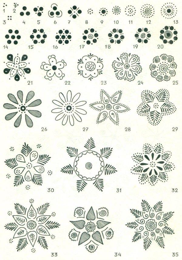 ROZETA ROSETTE (SIX-POINTED STAR) Patterns of Europe Poland Easter Eggs Slavic Design Wzornictwo Lubelszczyzny na pisankach