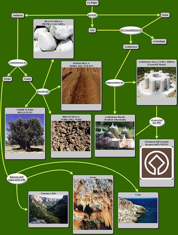 Arte alla Montalcini: Per studiare ci vuole metodo!