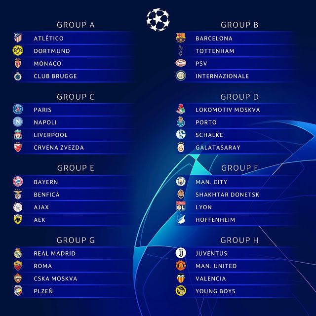 2018 19 Uefa Champions League Group Stage Draw Revealed Champions League Uefa Champions League Champion