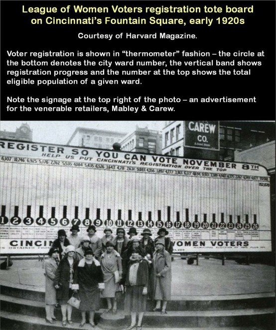 94 Best Images About 1920s Foursquare On Pinterest: 12 Best Images About LWV On Pinterest