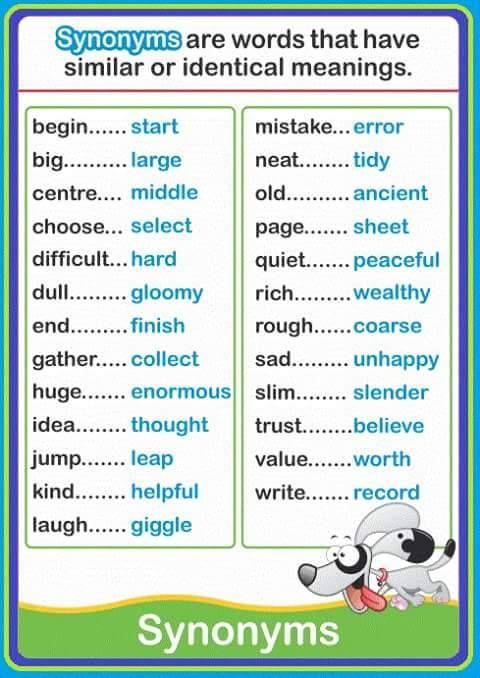 Forum | ________ Learn English | Fluent LandCommon Synonyms in English | Fluent Land