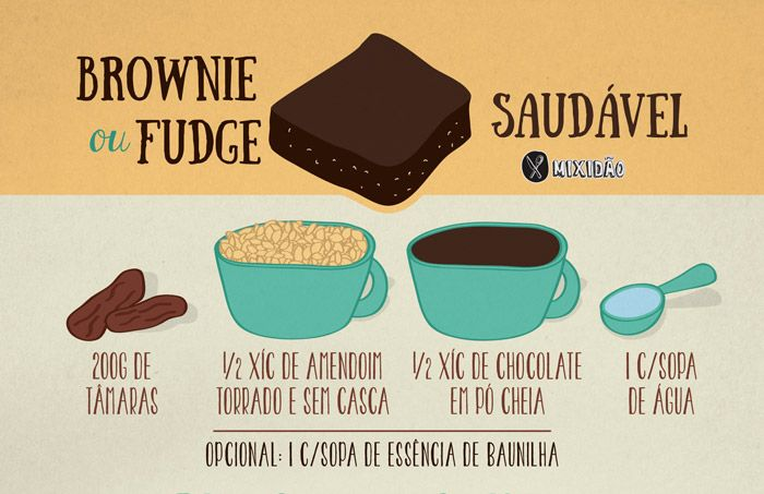 Receita ilustrada de Brownie ou Fudge saudável que não vai ao forno. Leva poucos ingredientes e é muito fácil de fazer: tâmaras, chocolate em pó e amendoim