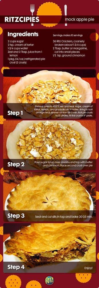 Our RITZ Mock Apple Pie tastes just Grandma made i…