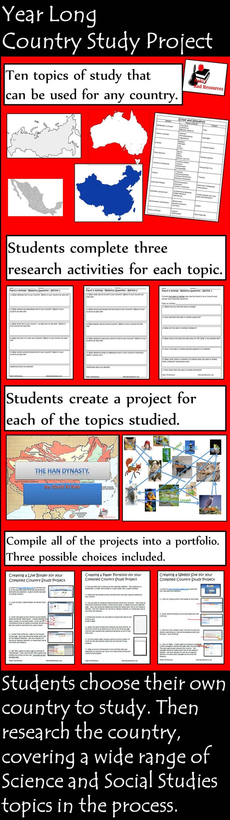 17 best images about country pbl on pinterest around the for Country brochure template