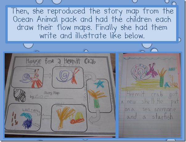 Story map for retelling. Recording page here:  http://www.teacherspayteachers.com/Product/Ocean-Animals-Math-and-Literacy-Activities-for-the-Common-Core