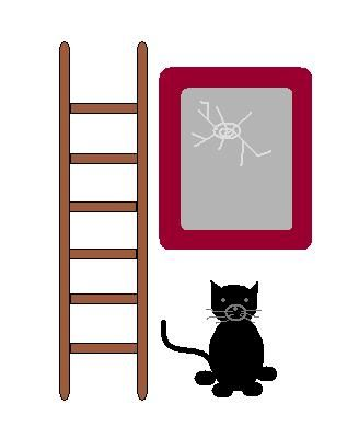 Classroom Freebies Too: Writing About Superstitions -- Friday the 13th is in February this year.