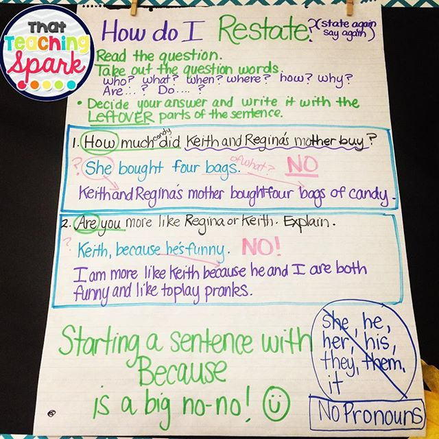 Do your kiddos struggle with restating the question in their answer?  My third graders always do. It takes lots of practice. This chart seems to help give them a little reminder each time they have to restate. We try to RAP our answers: Restate, Answer, P