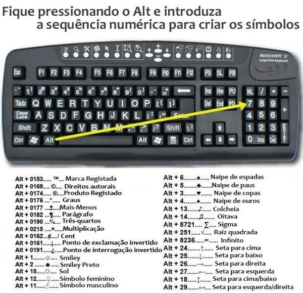 Como fazer símbolos no teclado - 6 passos (com imagens)