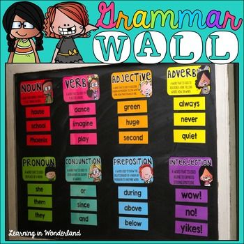 You are purchasing a grammar wall/parts of speech bulletin board set. When you download this file, you will find a PDF AND an editable version of the headers and cards.