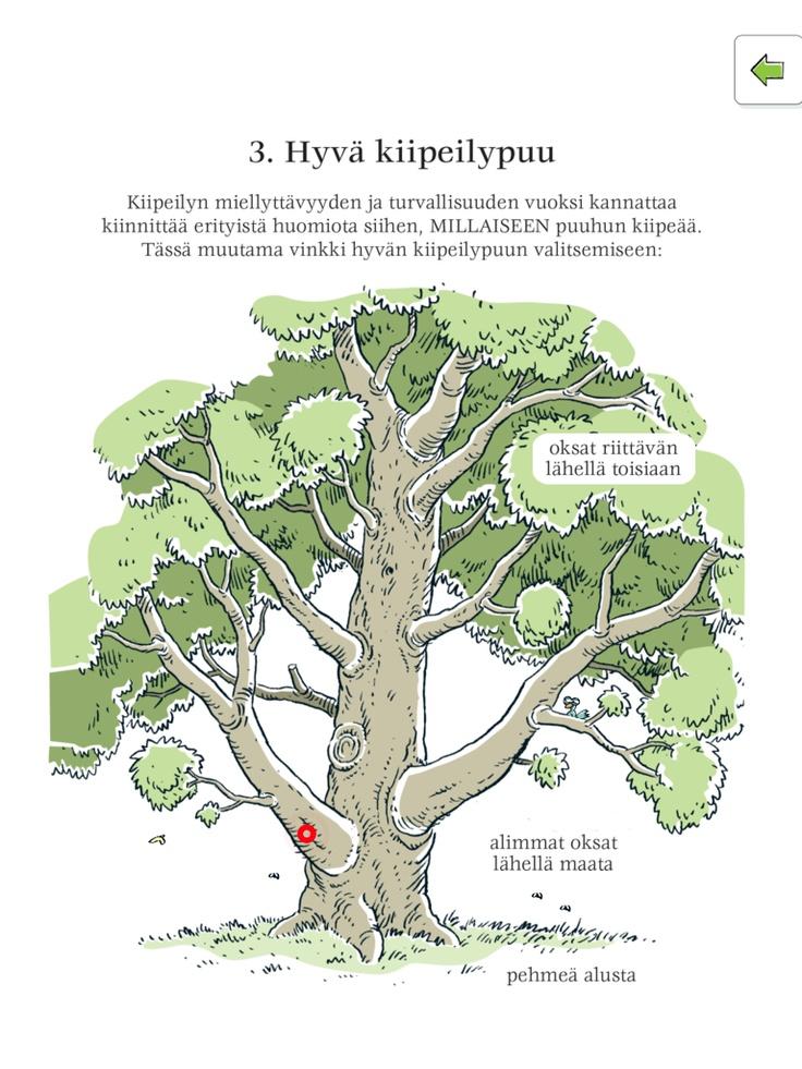 Tatu and Patu interactive children's storybook in Finnish https://itunes.apple.com/app/tatu-ja-patu-pihalla/id584802848