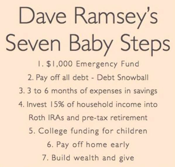 be successful financially. Dave Ramsey's seven baby steps