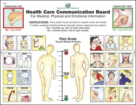 Spirited Speech Pathology: Acute Care AAC - Free Boards!