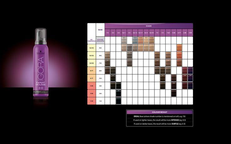 Haarfarbe Kreuzworträtsel