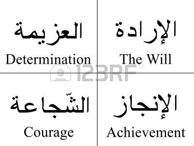 Arabic Words With Their Meanings In English Royalty Free Stock ...