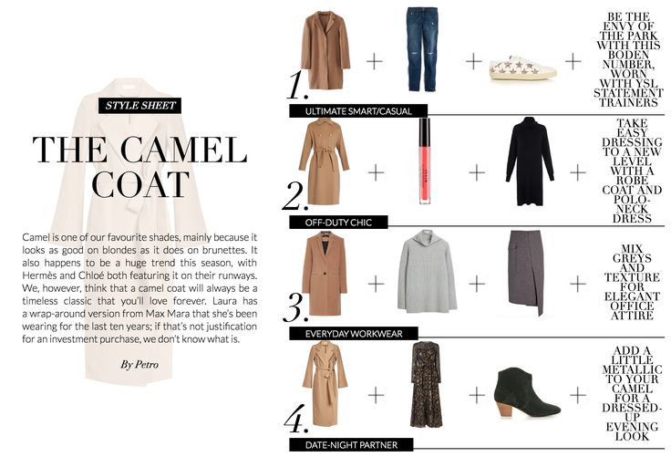 Wardrobe Icons   Issue 97   Style Sheet: The Camel Coat